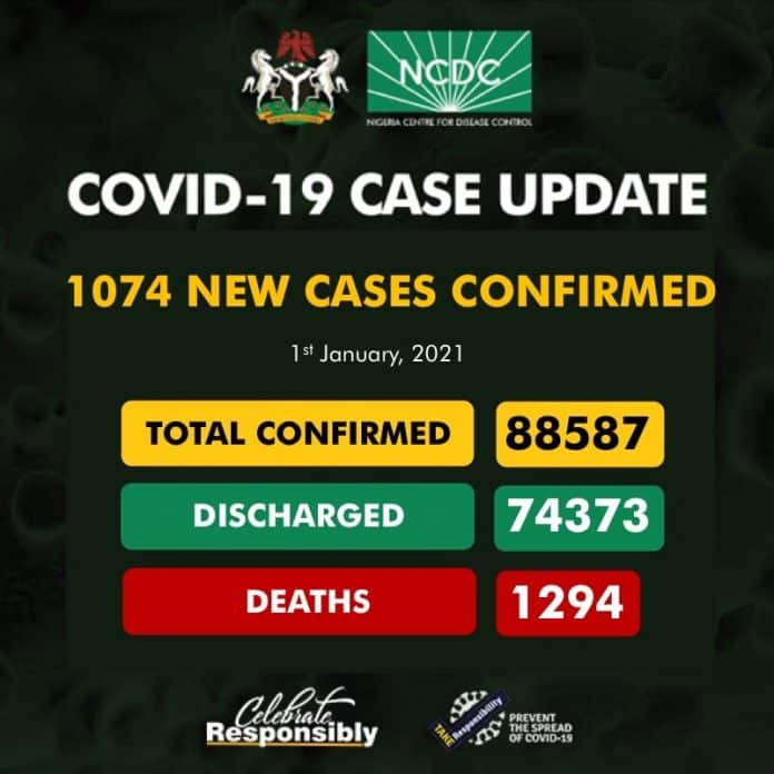 COVID-19 Cases On New Year Day